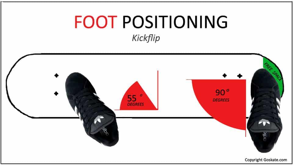 Kick-flip trick