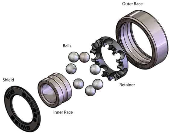 Reinsert the bearings