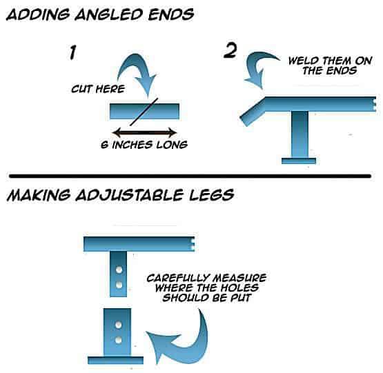 Skateboard rail designs