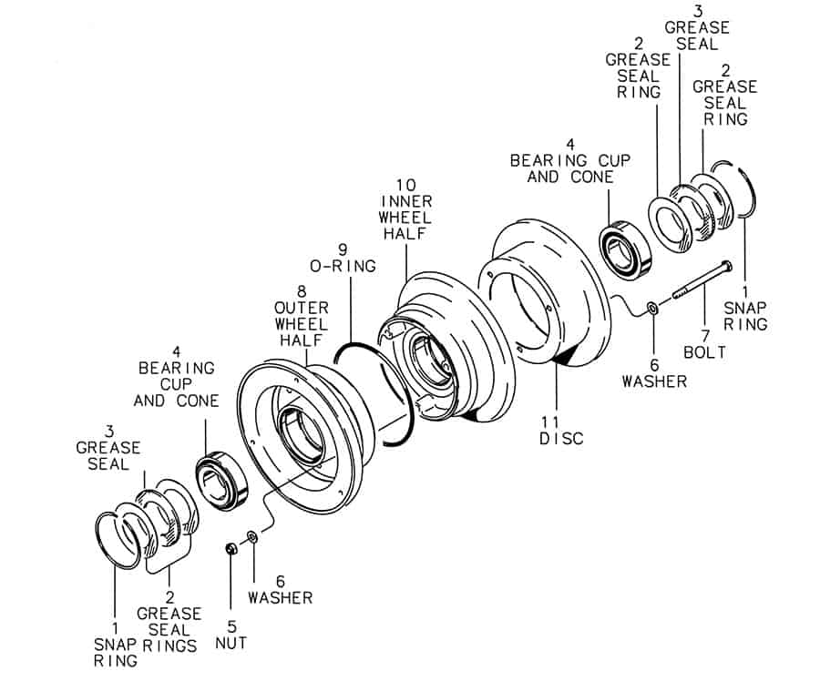 What Makes Up A Skateboard Bearing
