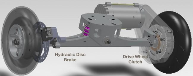 Bremsen und bidirektionaler Antrieb