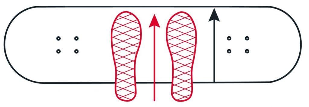 effective foot platform